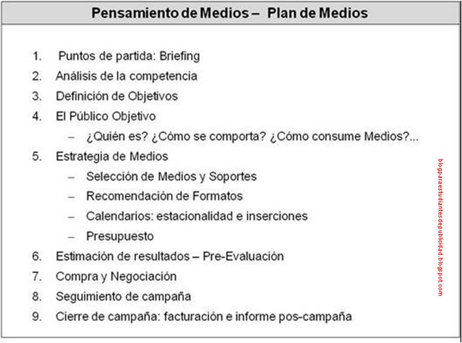 planmedios wp